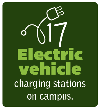 PJM offers electric vehicle charging stations on campus.