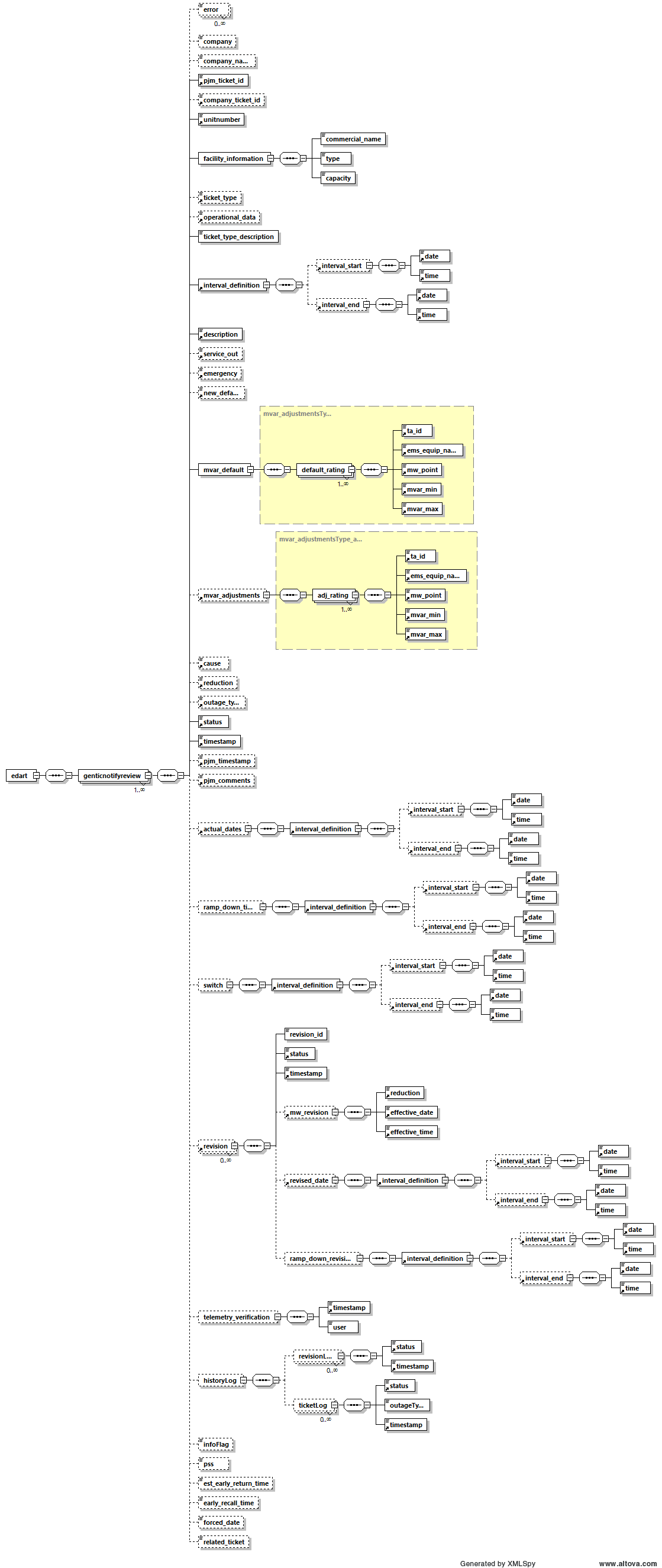 Genticnotifyreviewg new irc full report schema diagram termcreate schema diagram ccuart Image collections