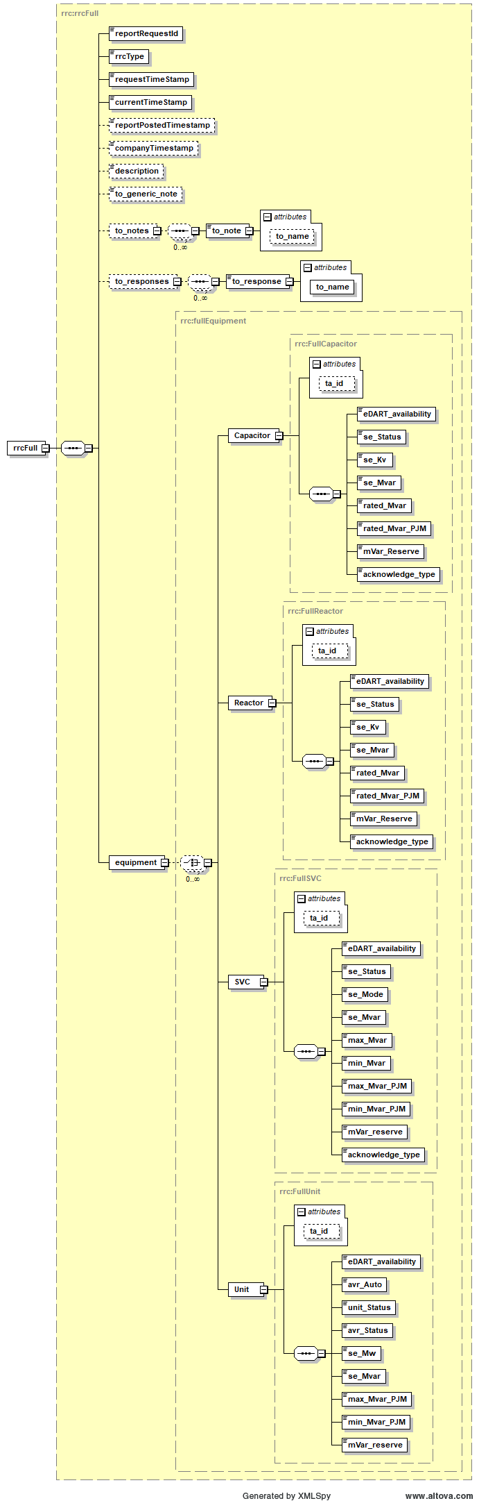 Xml documentation and browserless application schema diagram ccuart Images